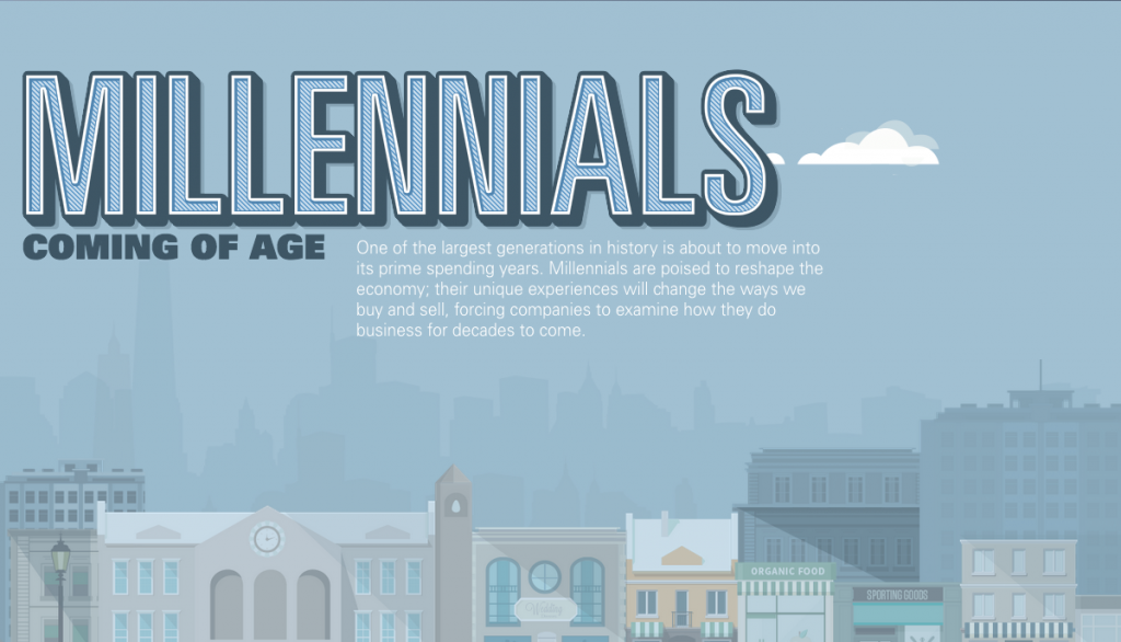 5 Ways Millennials Will Impact Your Brand